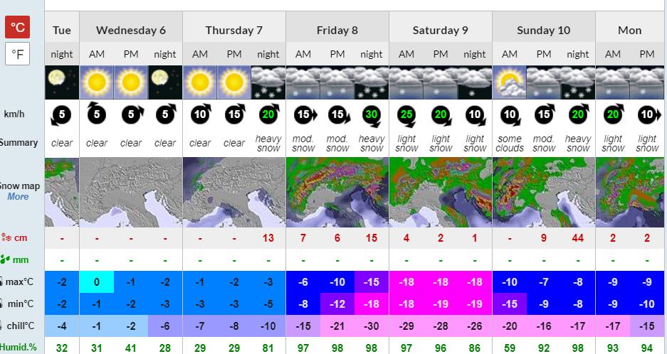 massive snow forecast