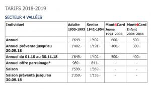 Nendaz ski pass 2019